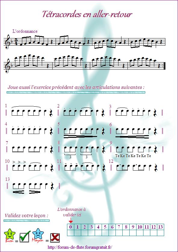 13°) Tetracordes en aller-retour Tetracordes-en-aller-retour-Fa