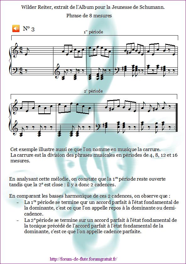 1°) Cadences Cadence3