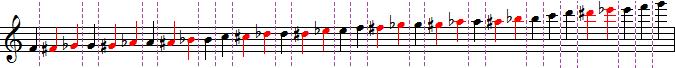 Module 8 : do#, mi, fa suraigu - page 74 à 81 Alto
