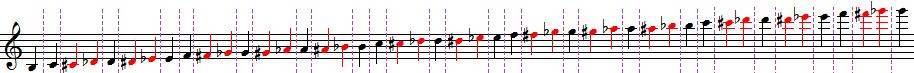 Module 4 : Sib grave, Fa# grave, Mi aigu - Page 41 à 48 Soprano